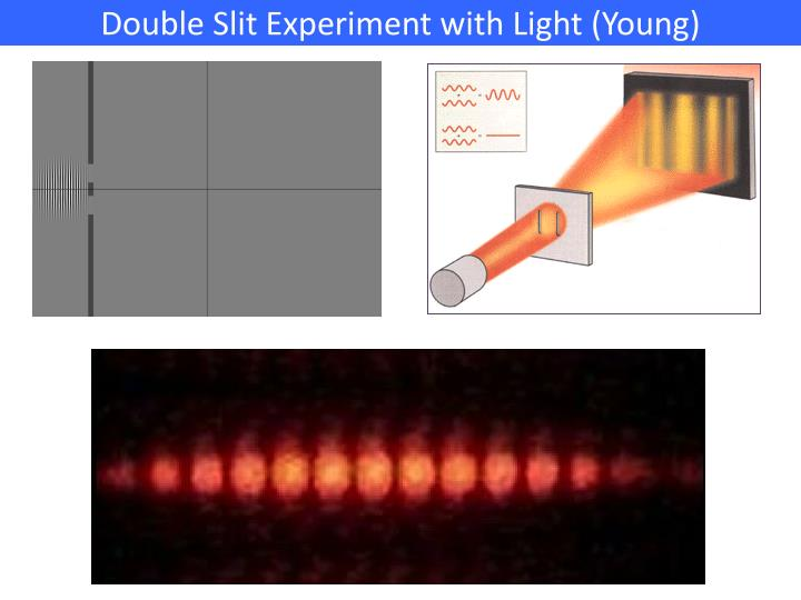 Double Slit Experiment with Light (Young)