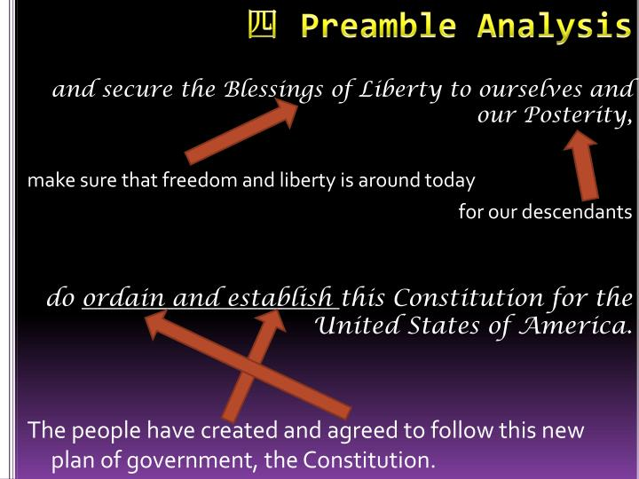四 Preamble Analysis