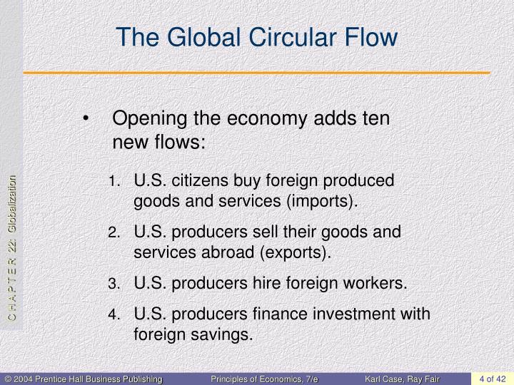 The Global Circular Flow