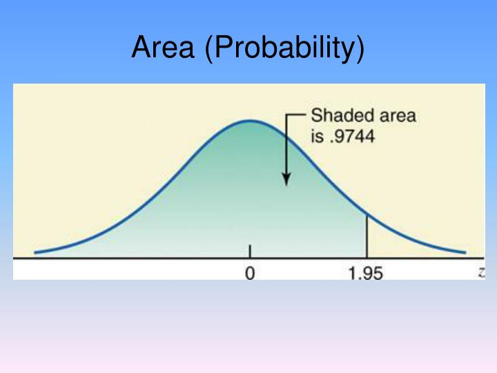 Area (Probability)