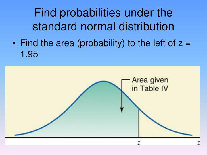 Find probabilities under the standard normal distribution