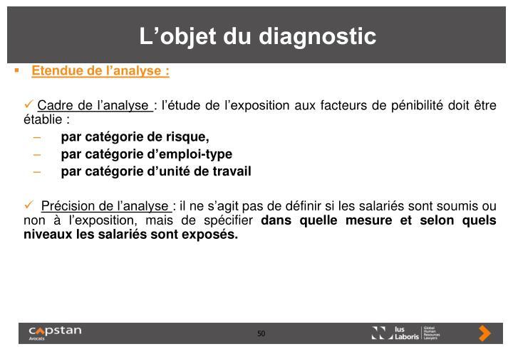 L'objet du diagnostic