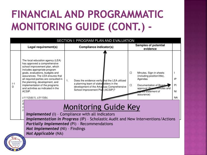 Financial and Programmatic Monitoring Guide (cont.) -