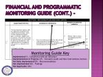 financial and programmatic monitoring guide cont1