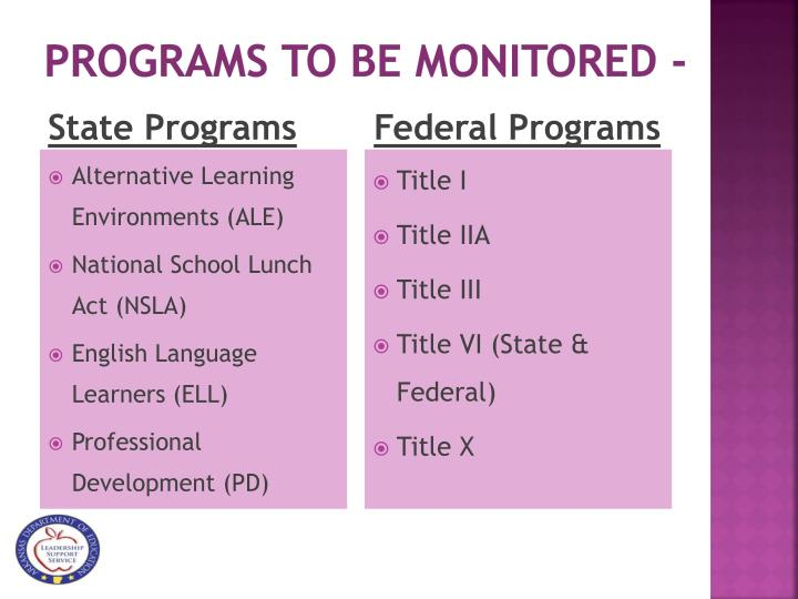 Programs To Be Monitored -