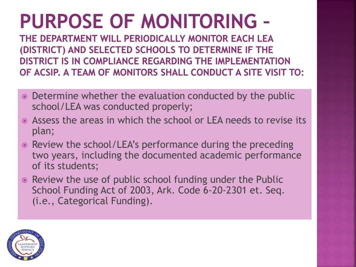 Purpose of Monitoring –