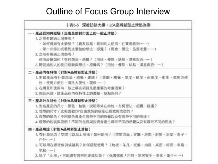 Outline of Focus Group Interview