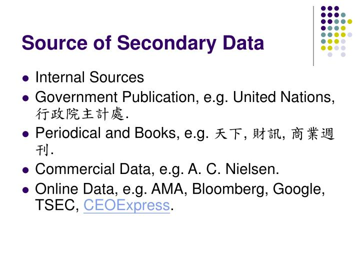 Source of Secondary Data