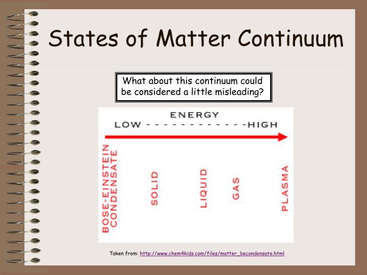 States of Matter Continuum
