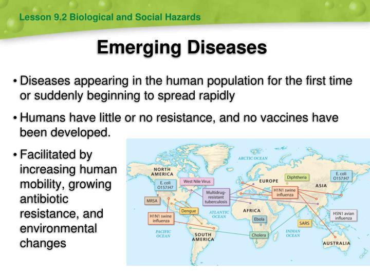 Lesson 9.2 Biological and Social Hazards