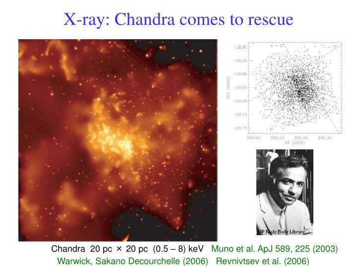 X-ray: Chandra comes to rescue