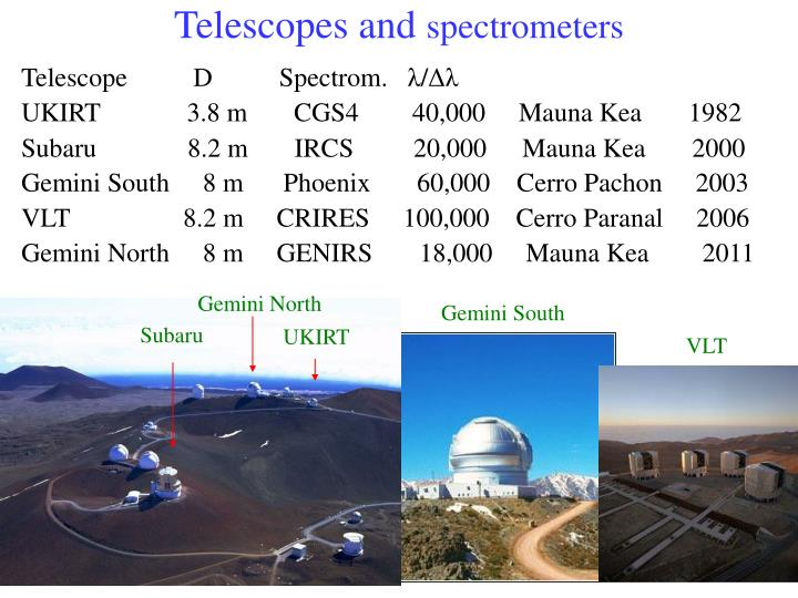 Telescopes and