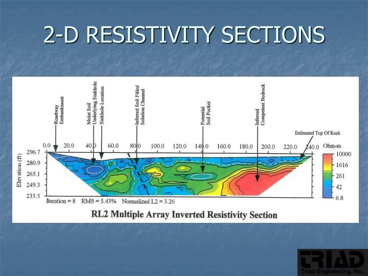 2-D RESISTIVITY SECTIONS