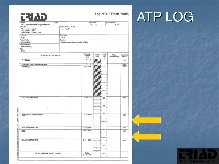 ATP LOG