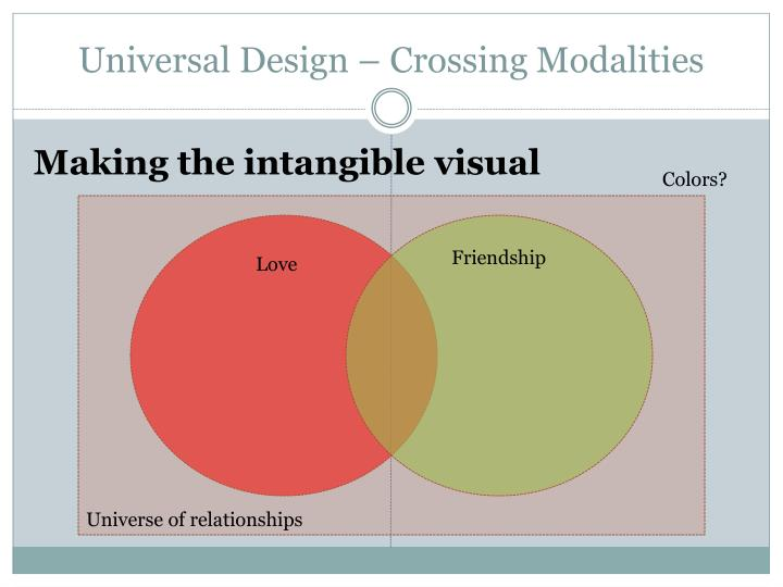 Universal Design – Crossing Modalities