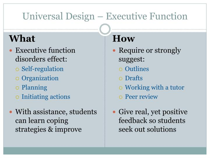 Universal Design – Executive Function