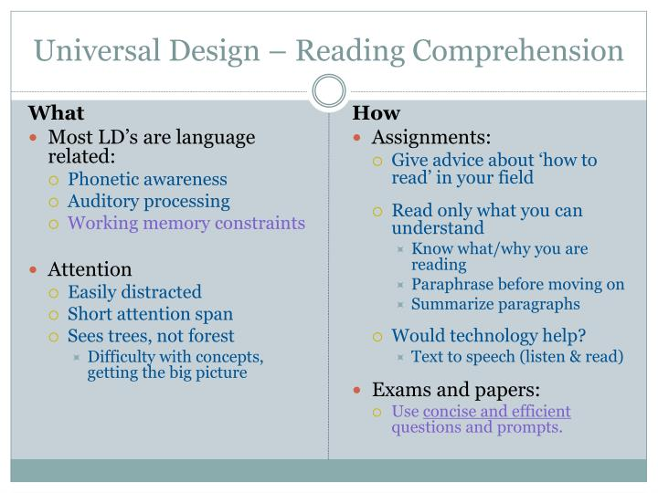 Universal Design – Reading Comprehension