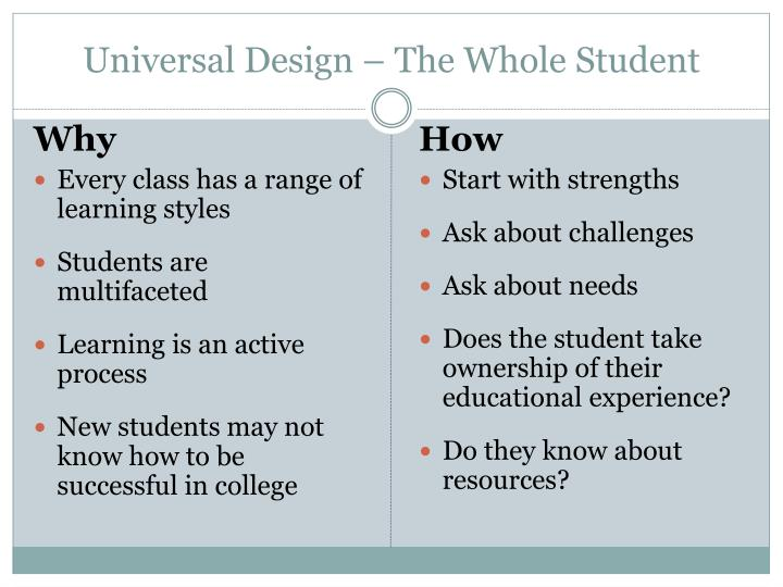 Universal Design – The Whole Student