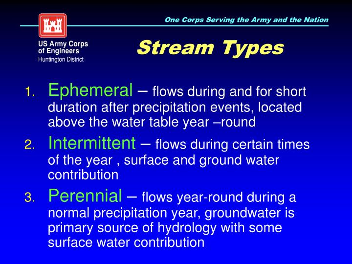 Stream Types
