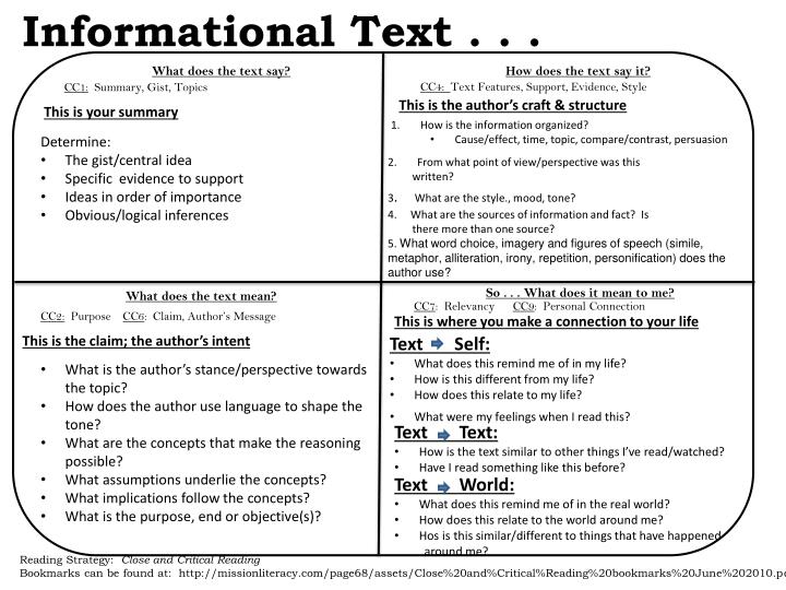 Informational Text . . .