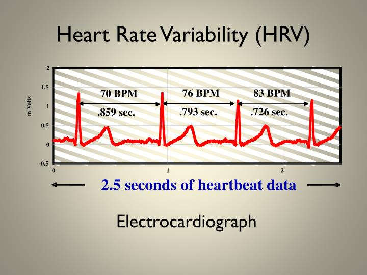 thesis related to heart rate variability A thesis submitted in partial fulfillment of the requirements for the degree in  doctor  study): the effects of exercise and technology on heart rate variability  and.