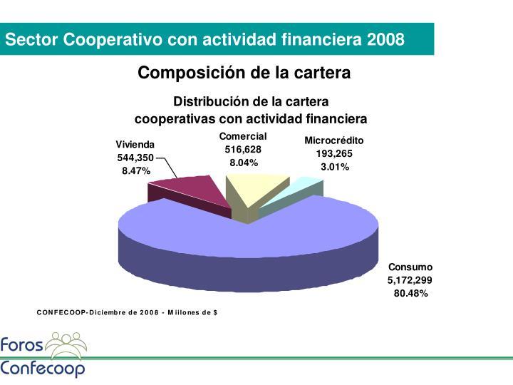Sector Cooperativo con actividad financiera 2008