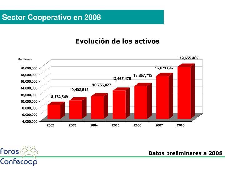 Sector Cooperativo en 2008