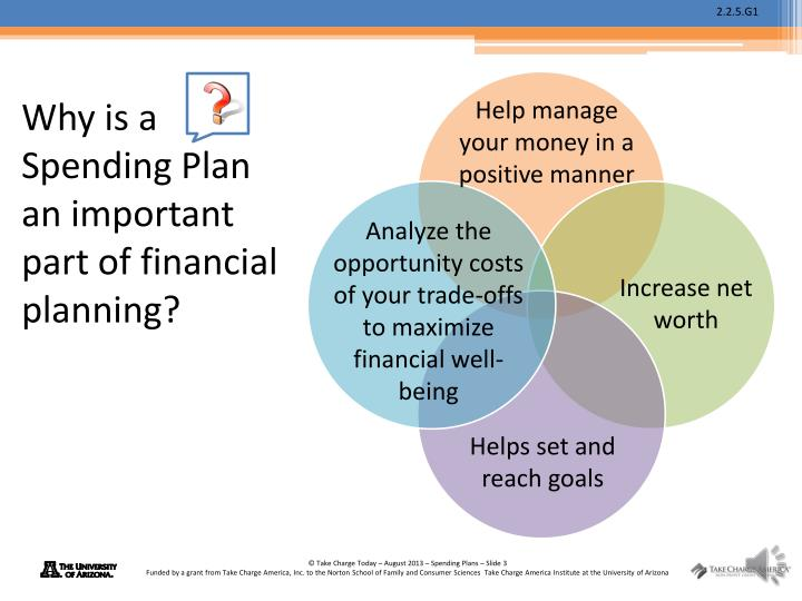 The Importance of a Financial Plan for a Small Business