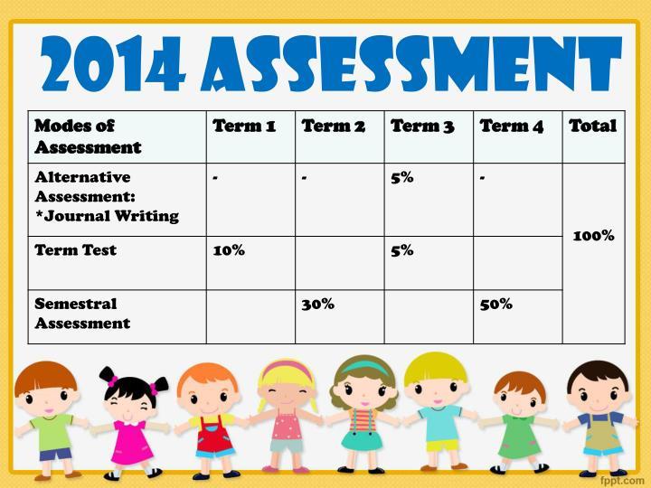 2014 Assessment