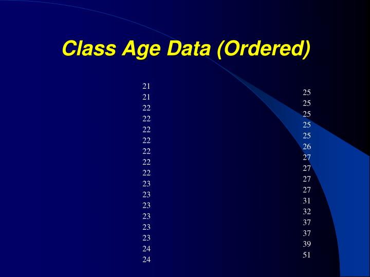 Class Age Data (Ordered)