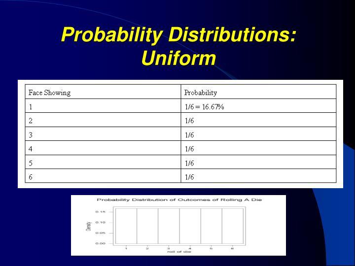 Probability Distributions: Uniform