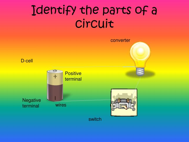 Identify the parts of a circuit