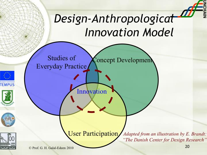 Design-Anthropological Innovation Model