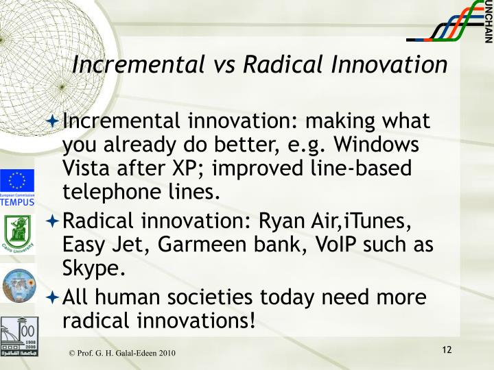 Incremental vs Radical Innovation