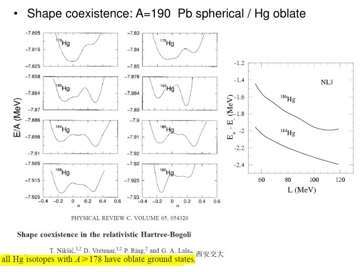 Shape coexistence: A=190  Pb spherical / Hg oblate