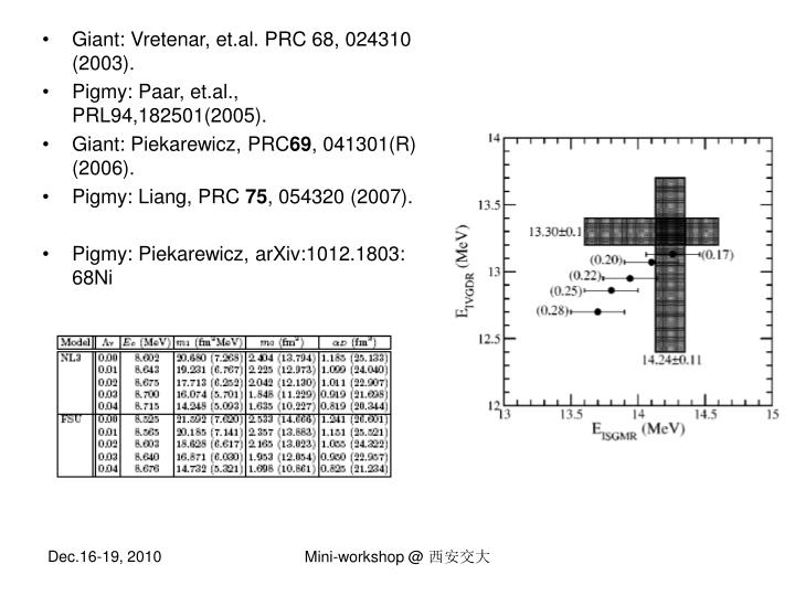 Giant: Vretenar, et.al. PRC 68, 024310 (2003).