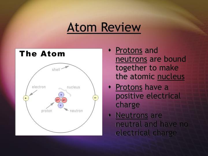 Atom Review
