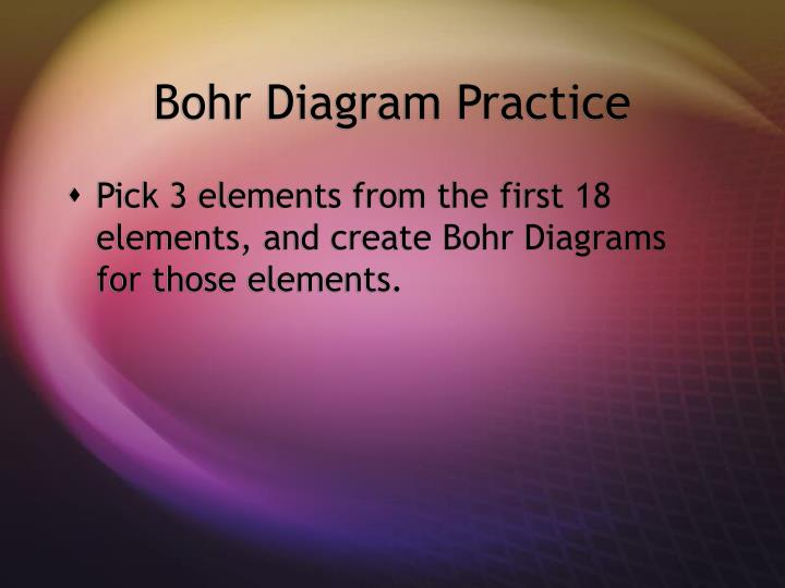Bohr Diagram Practice