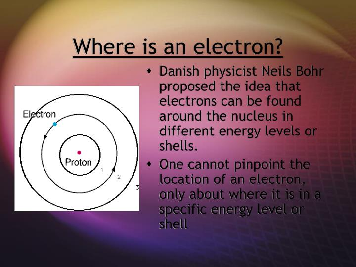 Where is an electron?