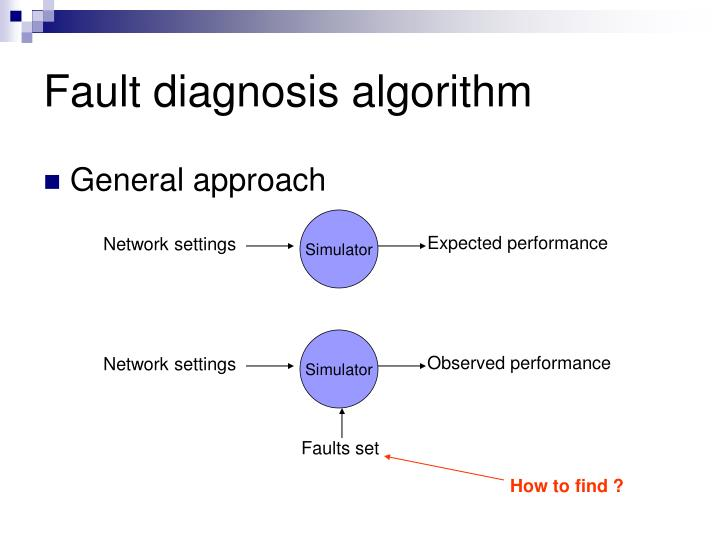 Fault diagnosis algorithm