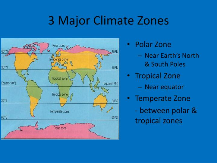 3 Major Climate Zones