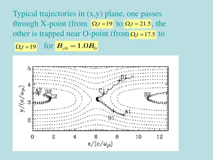 Typical trajectories in (x,y) plane, one passes through X-point (from              to              , the other is trapped near O-point (from              to