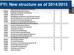 fyi new structure as of 2014 2015