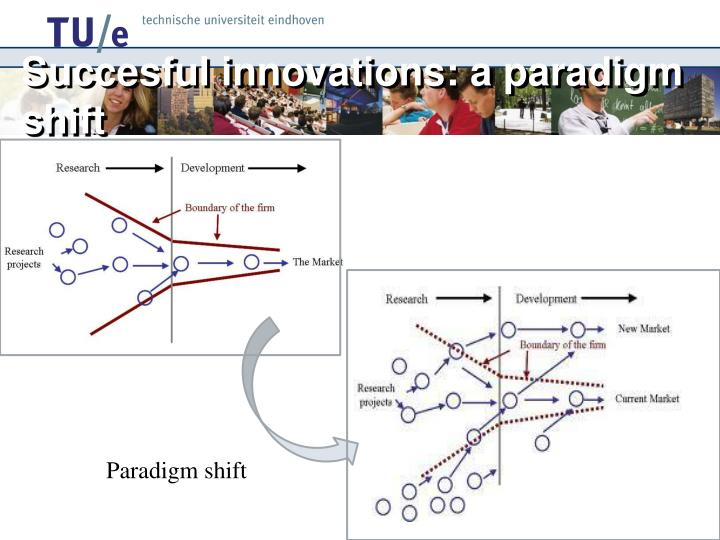 Succesful innovations: a paradigm shift