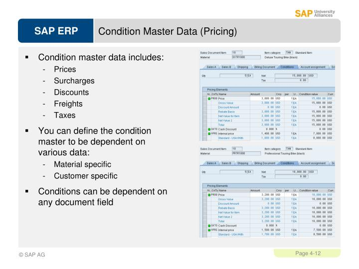 Condition Master Data (Pricing)
