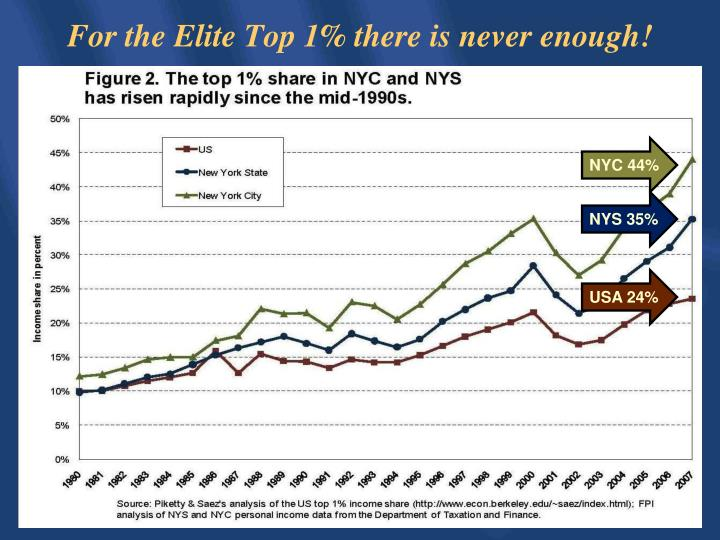For the Elite Top 1% there is never enough!