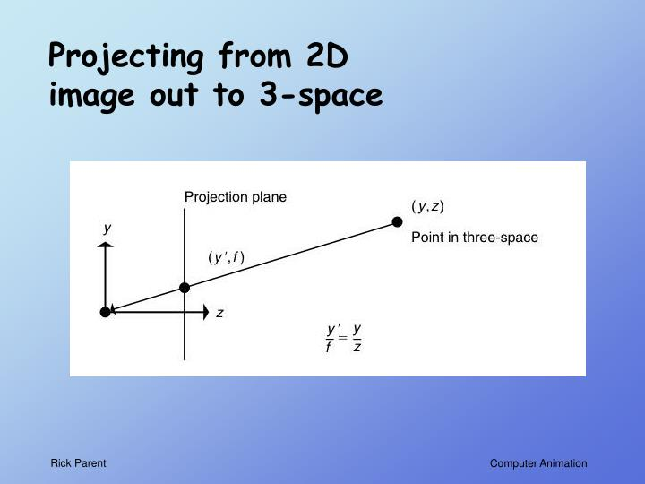 Projecting from 2D image out to 3-space