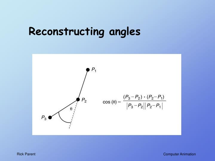 Reconstructing angles