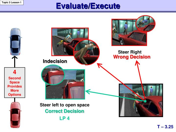 Evaluate/Execute