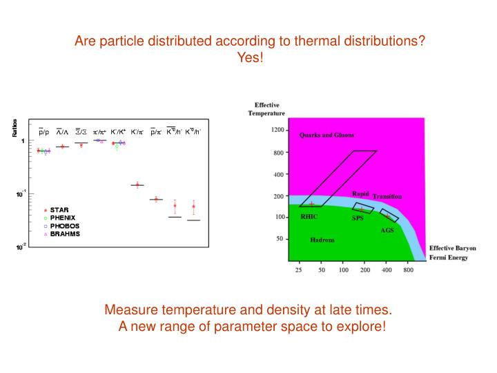 Are particle distributed according to thermal distributions?